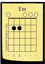 Em guitarra 20140603