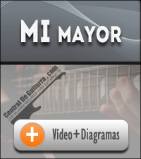 Acorde Mi mayor guitarra