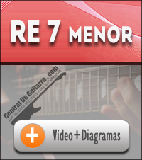 Acorde Re menor septima guitarra