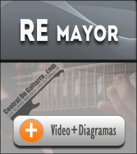 Acorde Re mayor guitarra