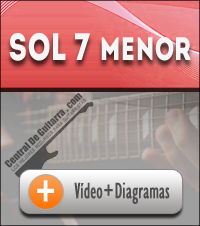 Acorde Sol séptima menor guitarra
