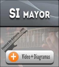 Acorde Si mayor guitarra